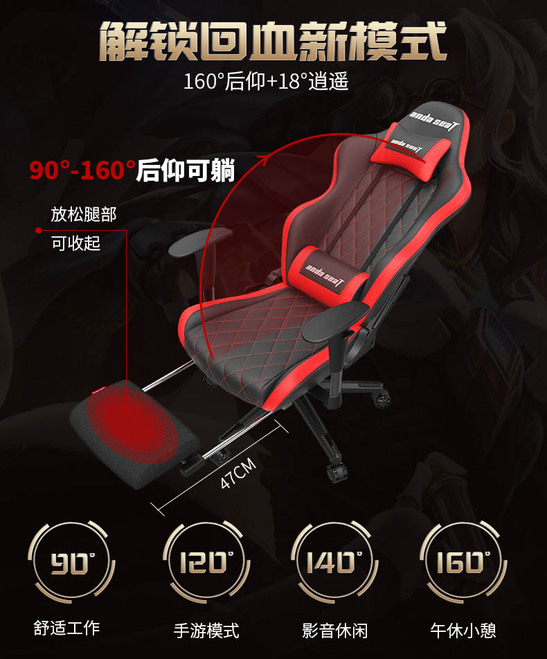 专业电竞椅-战神王座产品介绍图12