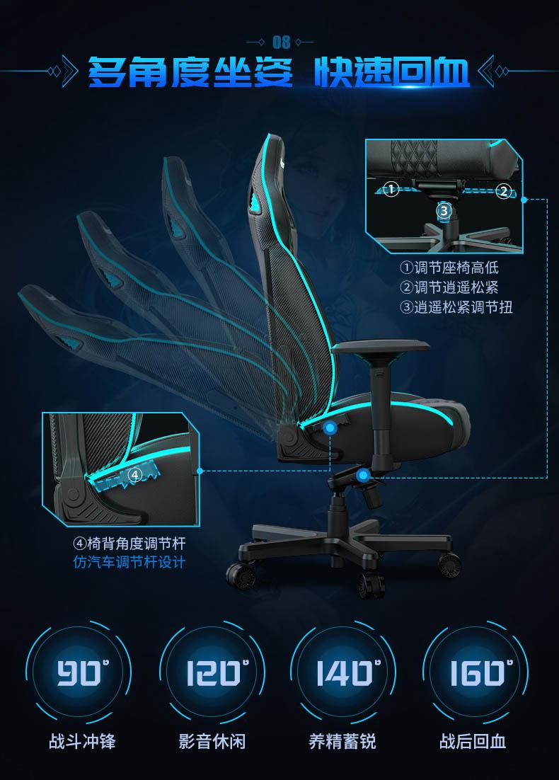 高端电竞椅-永夜王座产品介绍图9