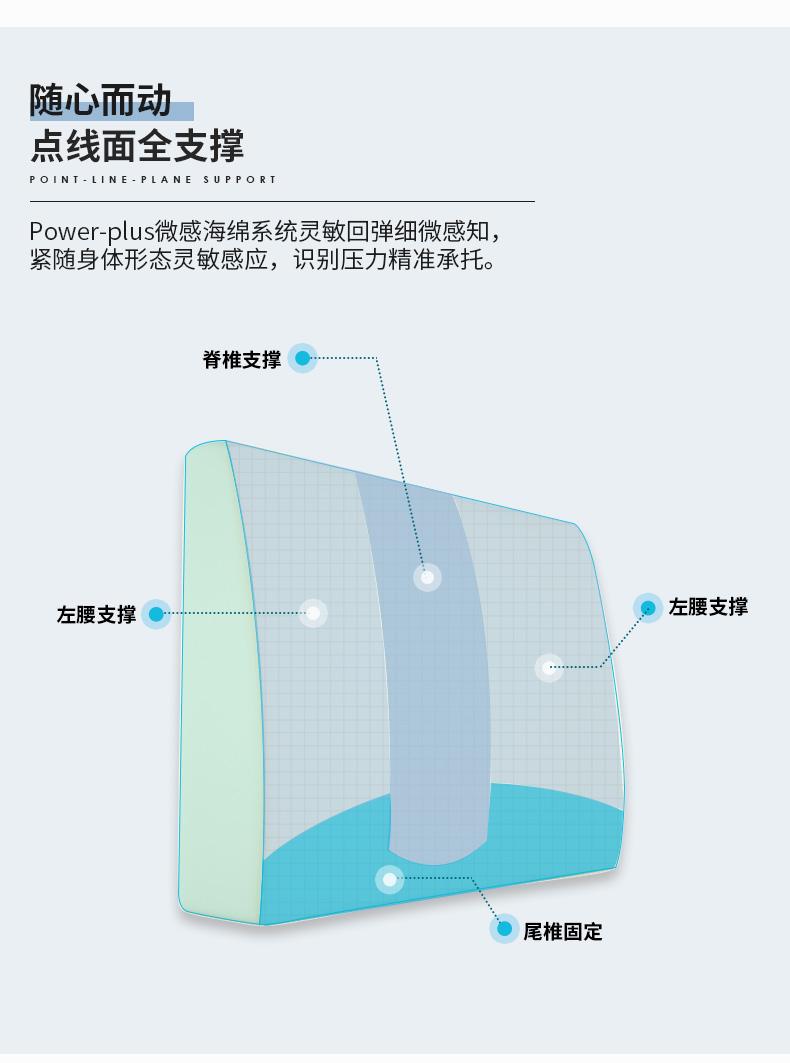 工学电竞椅-轻享王座产品介绍图9