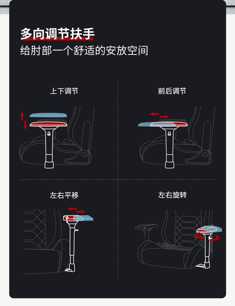 尊享老板椅-骏珲王座产品介绍图10