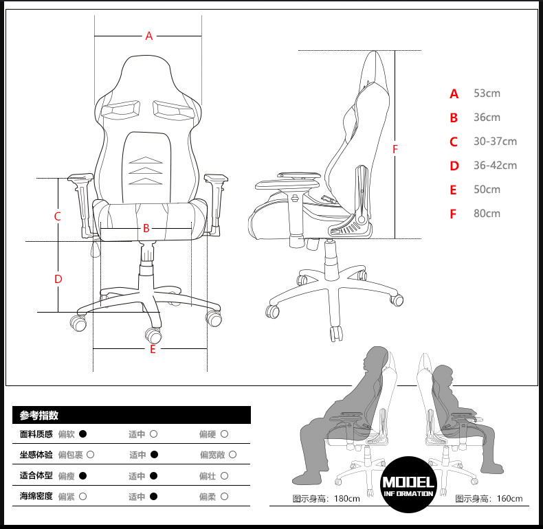 战队电竞椅-无畏王座产品介绍图20