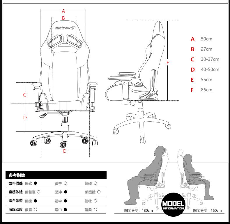 战队电竞椅-复仇王座产品介绍图14