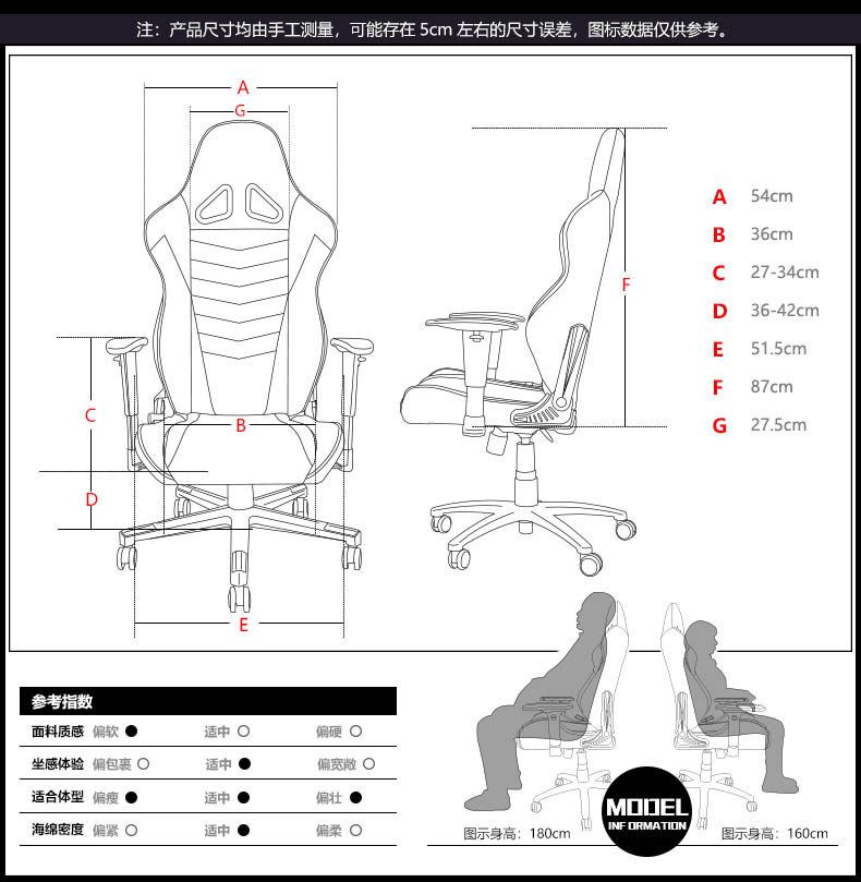 专业电竞椅-主宰王座产品介绍图16