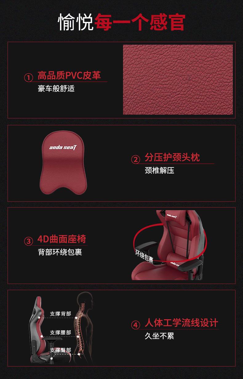高端电竞椅-赤焰王座产品介绍图6