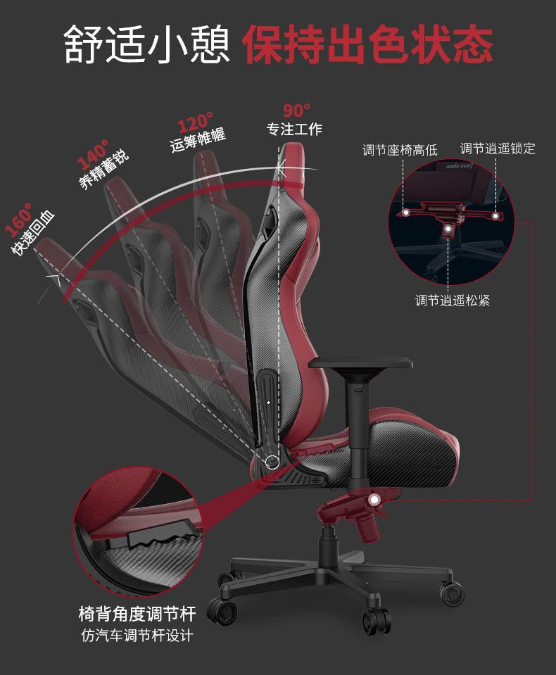 高端电竞椅-赤焰王座产品介绍图8