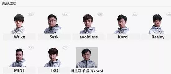VTG战队阵容名单