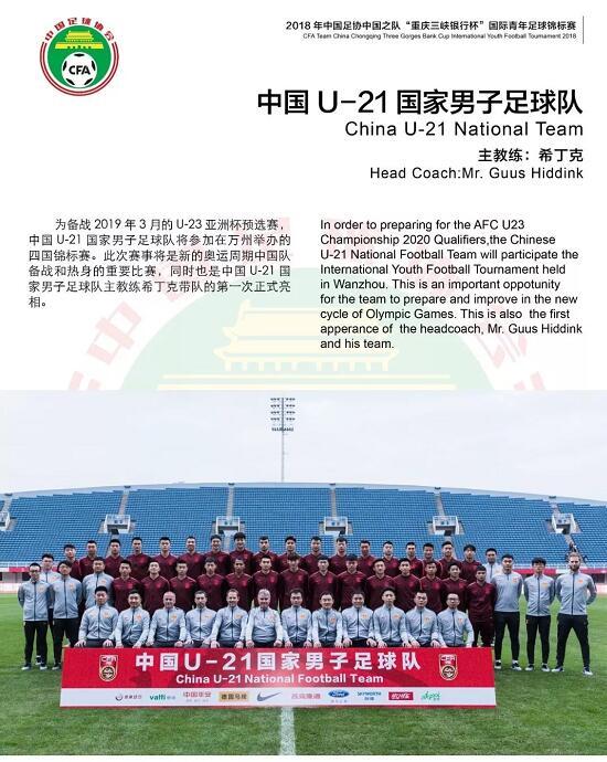 中国U—21国家男子足球队